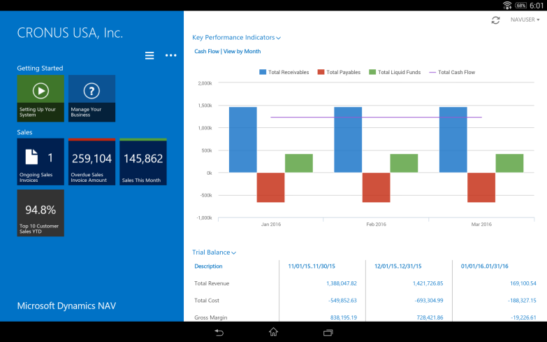 Dynamics 365 Business Central (NAV) 2015 Tablet and iPad