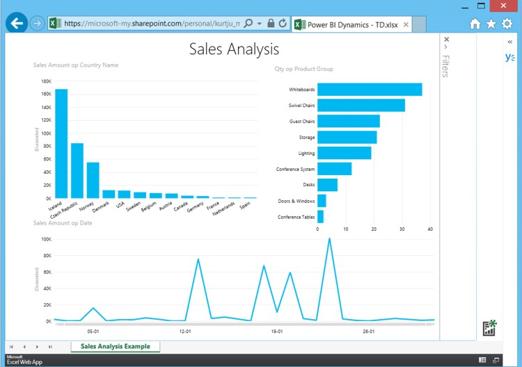 Microsoft_dynamics_nav_2015_power_bi